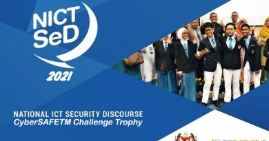 National ICT Security Discourse: CyberSAFETY Challenge Trophy (NICTSeD 2021)